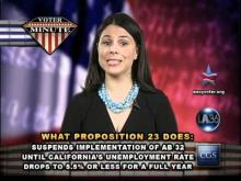 Voter Minute: Proposition 23 -- Center for Governmental Studie